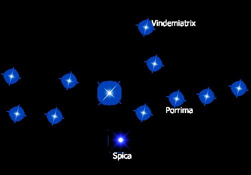 Virgo constellation image